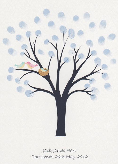 Personalised Fingerprint Tree